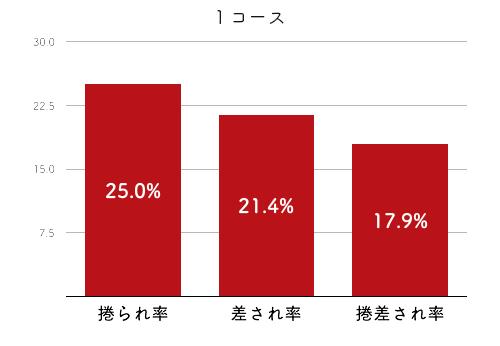 福島陽子-2021late-2