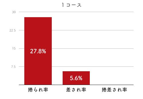 新田芳美-2021late-2