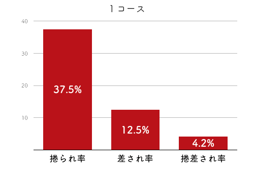渋田治代-2021late-2