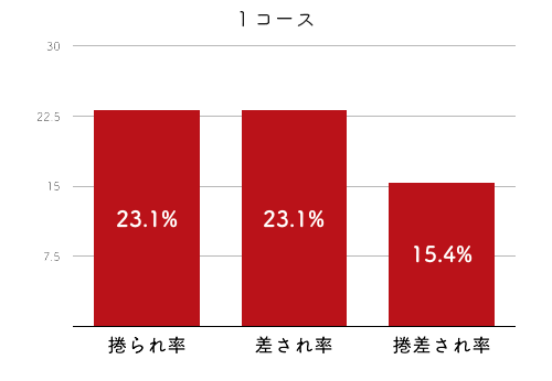 道上千夏-2021late-2