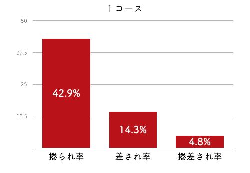 藤田美代-2021late-2