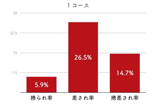 中里優子-2021late-2