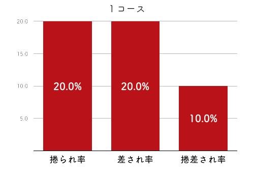 水口由紀-2021late-2
