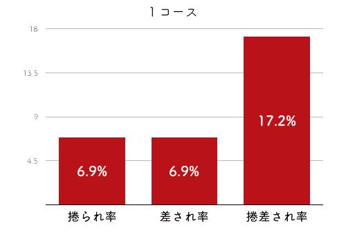 岸恵子-2021late-2