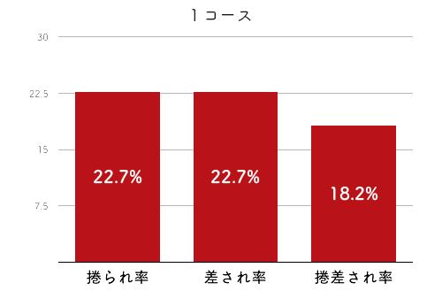 栢場優子-2021late-2