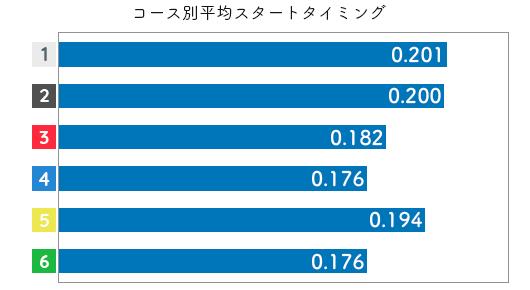 栢場優子-2021late-st