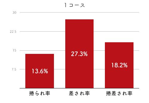 本部めぐみ-2021late-2
