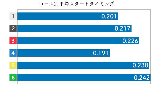 本部めぐみ-2021late-st