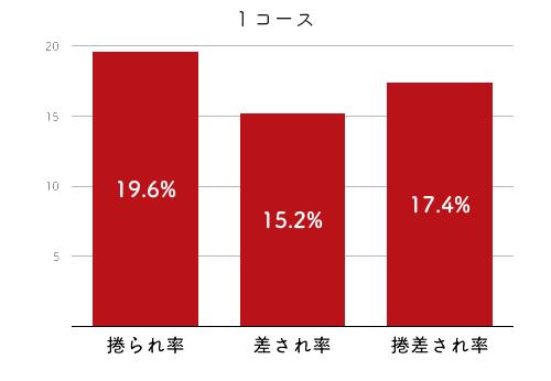 五反田忍-2021late-2