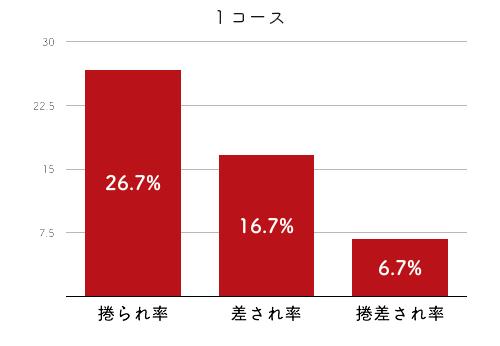 森岡真希-2021late-2