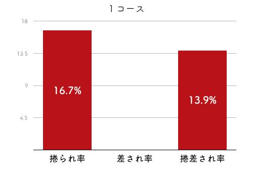 中谷朋子-2021late-2
