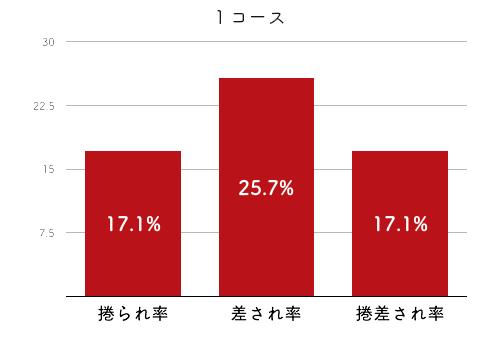 池田紫乃-2021late-2