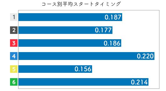 池田紫乃-2021late-st