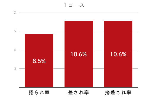 香川素子-2021late-2