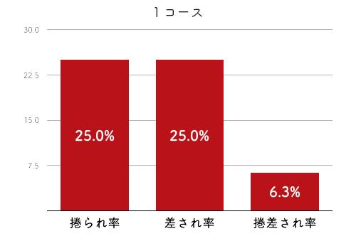 三松直美-2021late-2