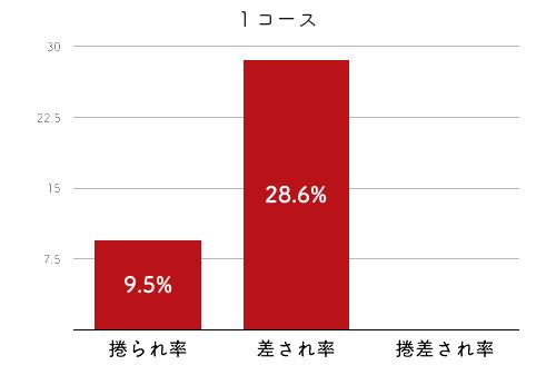 永井 聖美-2021late-2