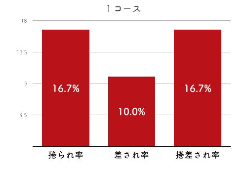 茶谷桜-2021late-2