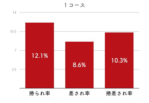 大瀧明日香-2021late-2