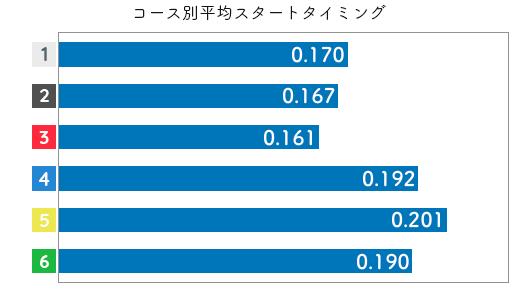 片岡恵里-2021late-st