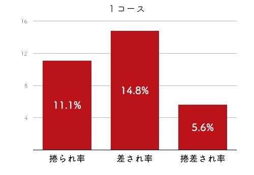 向井美鈴-2021late-2
