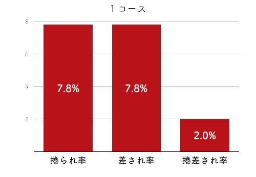 佐々木裕美-2021late-2