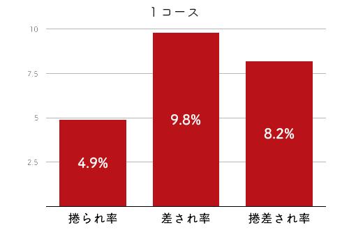 田口節子-2021late-2