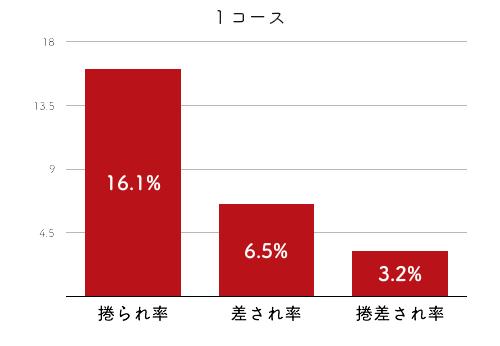 古賀千晶-2021late-2