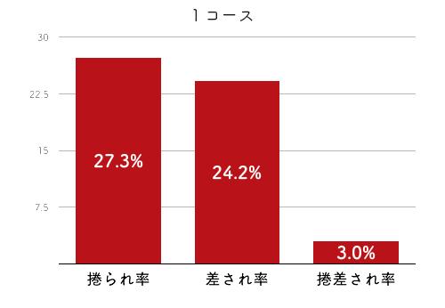 赤澤 文香-2021late-2