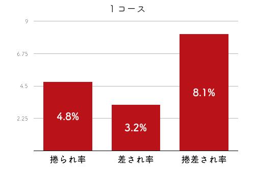 宇野弥生-2021late-2