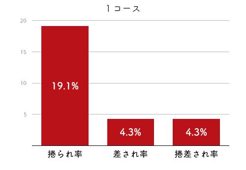 長嶋万記-2021late-2
