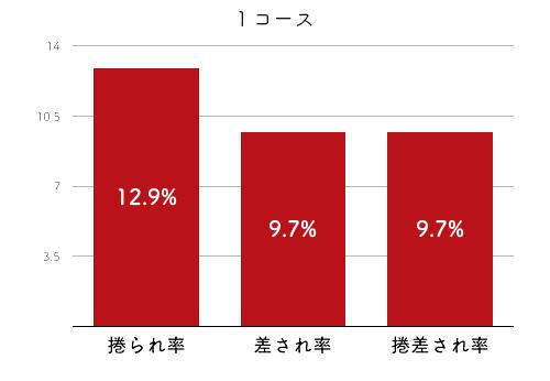 三浦永理-2021late-2