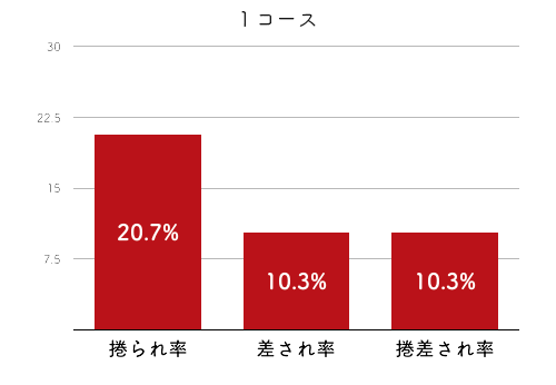 大橋栄里佳-2021late-2