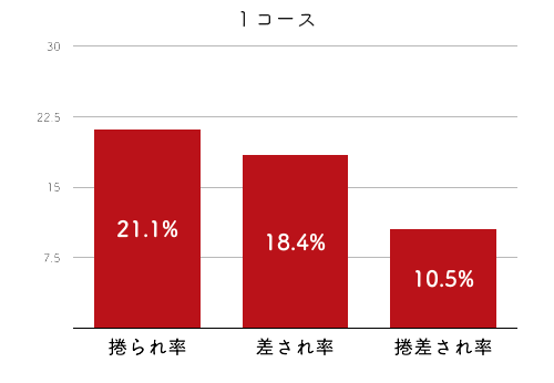 土屋千明-2021late-2