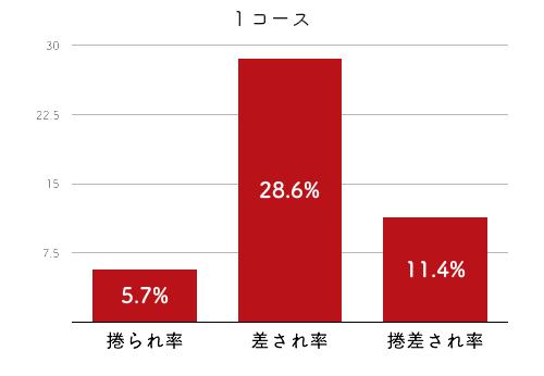 今井裕梨-2021late-2
