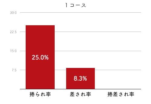 鈴木成美-2021late-2