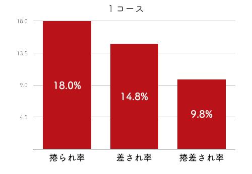 平田さやか-2021late-2