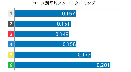 平田さやか-2021late-st