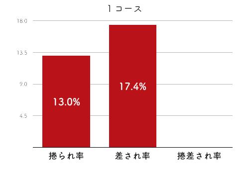 落合直子-2021late-2
