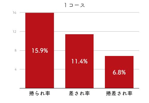 藤崎小百合-2021late-2