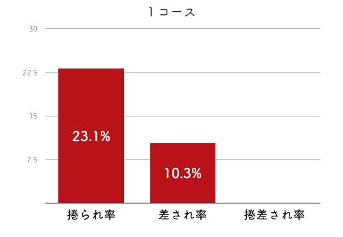 原田佑実-2021late-2