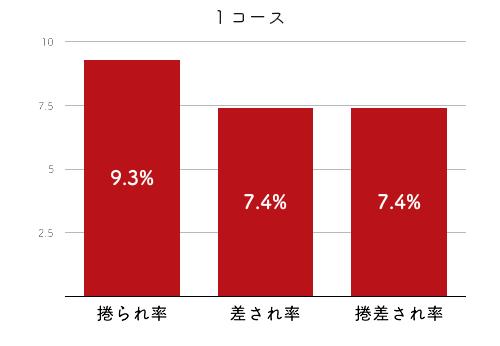 平山智加-2021late-2