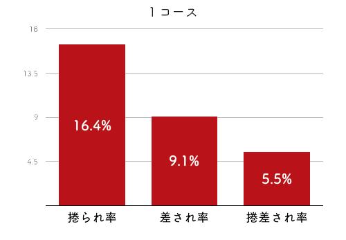 松本晶恵-2021late-2