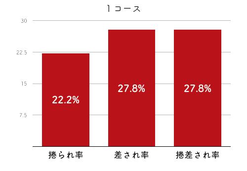 加藤奈月-2021late-2