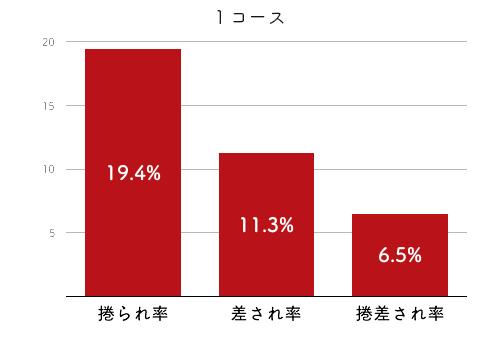 川野芽唯-2021late-2