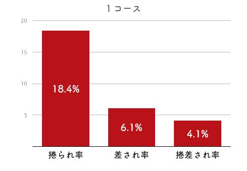 深川麻奈美-2021late-2