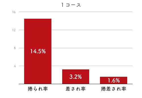 平高奈菜-2021late-2