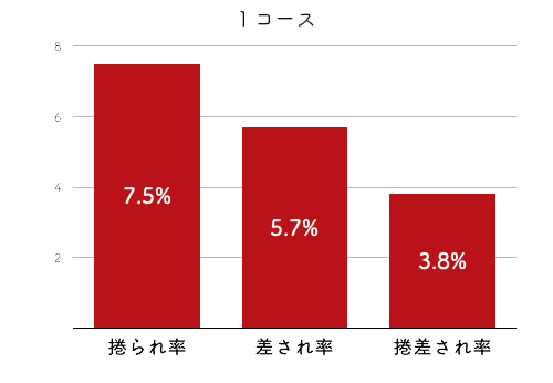 鎌倉涼-2021late-2