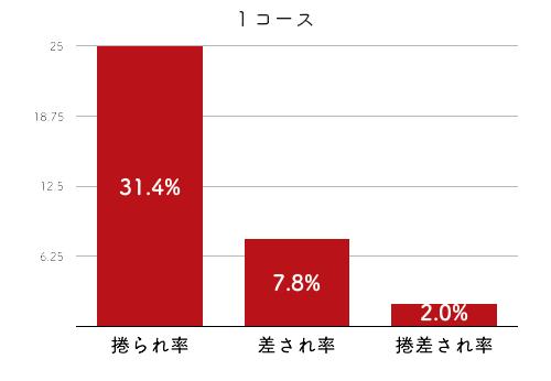 山下友貴-2021late-2