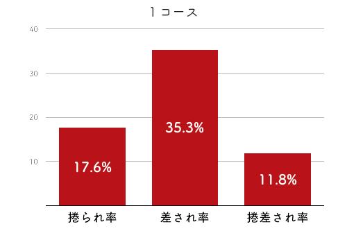 藤堂里香-2021late-2