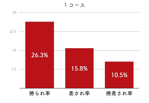 櫻本あゆみ-2021late-2